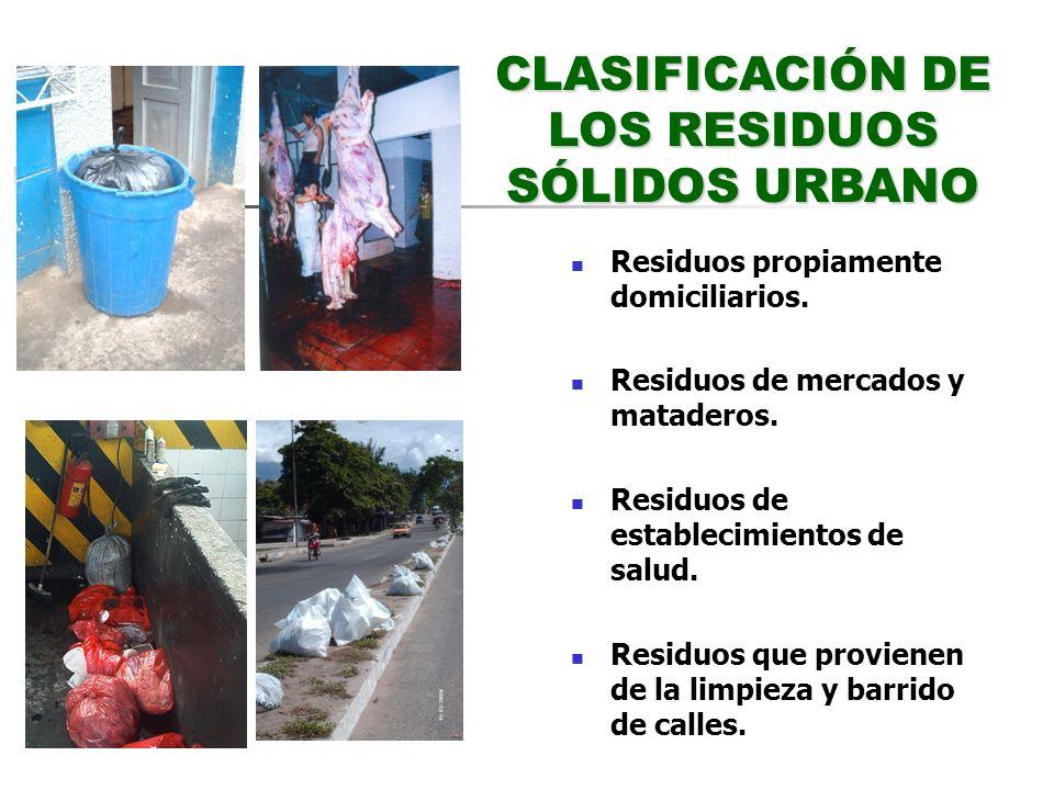 CLASIFICACIÓN DE LOS RESIDUOS SÓLIDOS URBANO