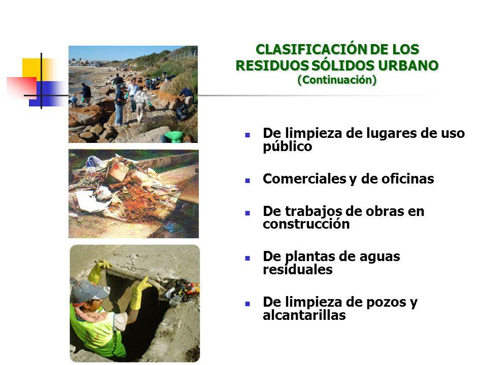 CLASIFICACIÓN DE LOS RESIDUOS SÓLIDOS URBANO (Continuación)