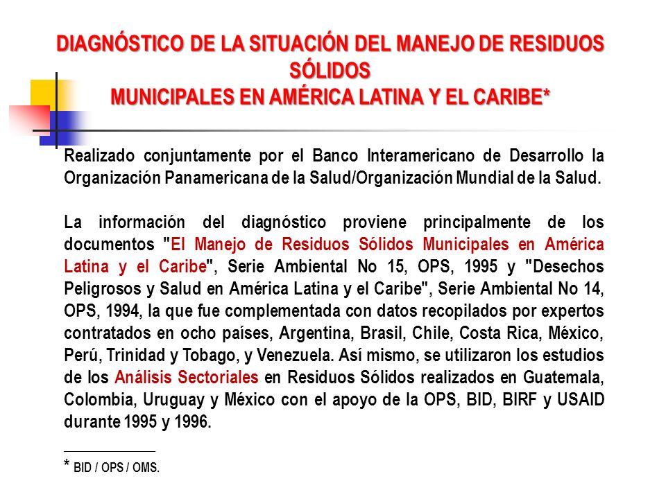 DIAGNÓSTICO DE LA SITUACIÓN DEL MANEJO DE RESIDUOS SÓLIDOS