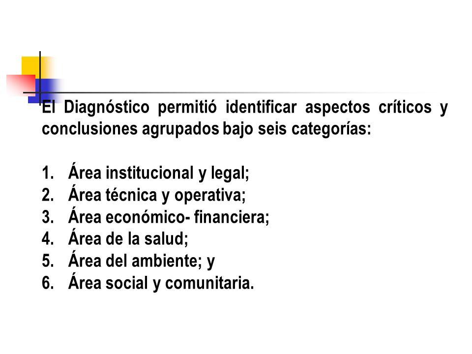 El Diagnóstico permitió identificar aspectos críticos y conclusiones agrupados bajo seis categorías: