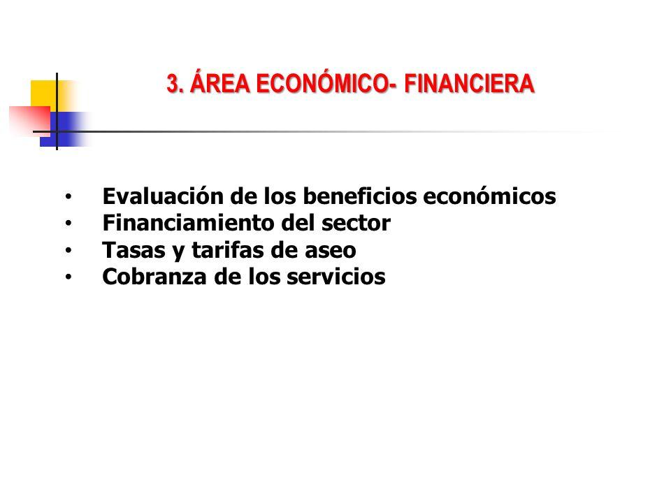 3. ÁREA ECONÓMICO- FINANCIERA
