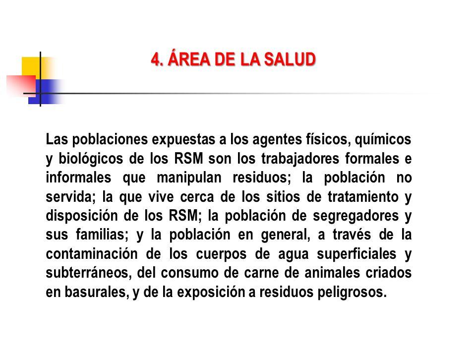 4. ÁREA DE LA SALUD