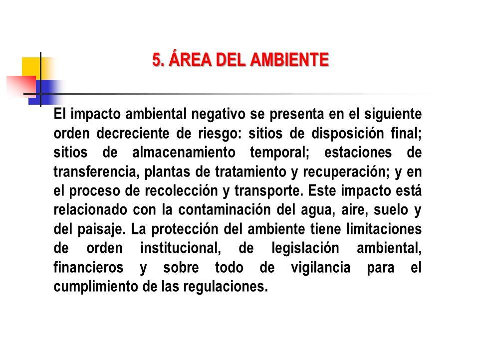5. ÁREA DEL AMBIENTE