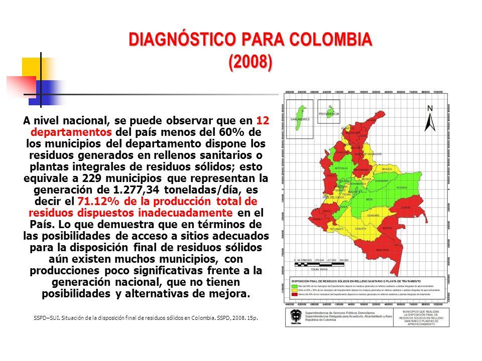 DIAGNÓSTICO PARA COLOMBIA (2008)