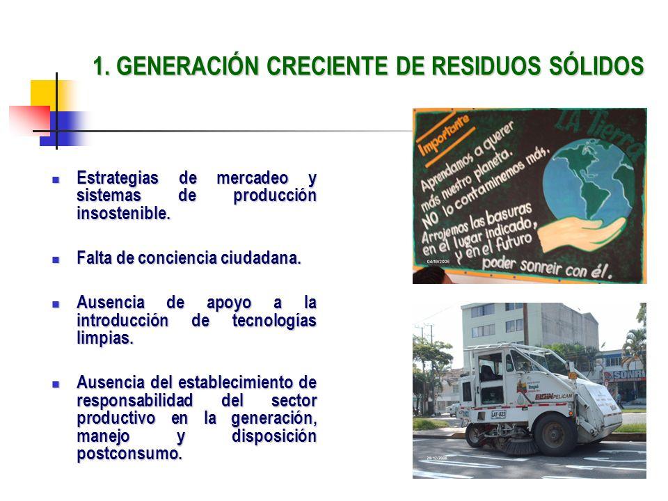 1. GENERACIÓN CRECIENTE DE RESIDUOS SÓLIDOS