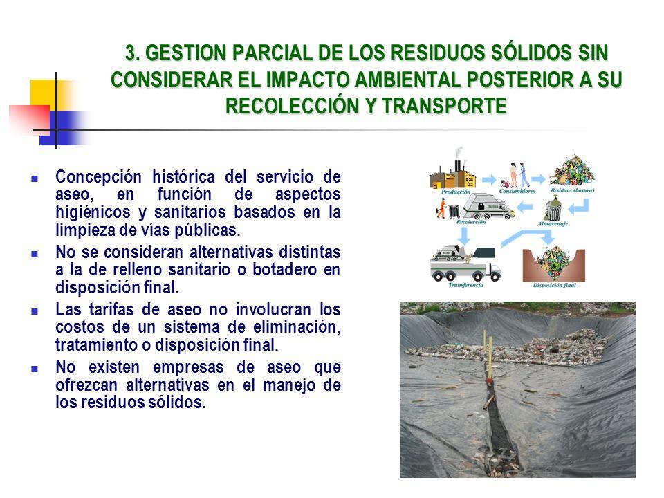 3. GESTION PARCIAL DE LOS RESIDUOS SÓLIDOS SIN CONSIDERAR EL IMPACTO AMBIENTAL POSTERIOR A SU RECOLECCIÓN Y TRANSPORTE