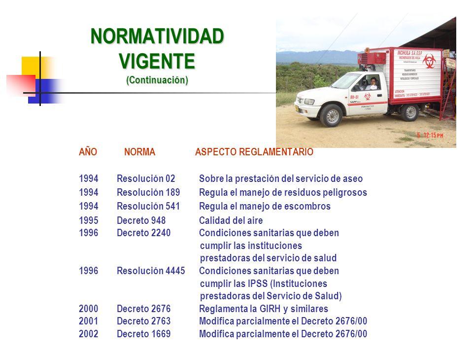 NORMATIVIDAD VIGENTE (Continuación)