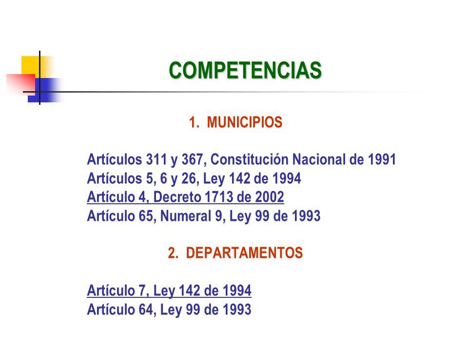 COMPETENCIAS 1. MUNICIPIOS