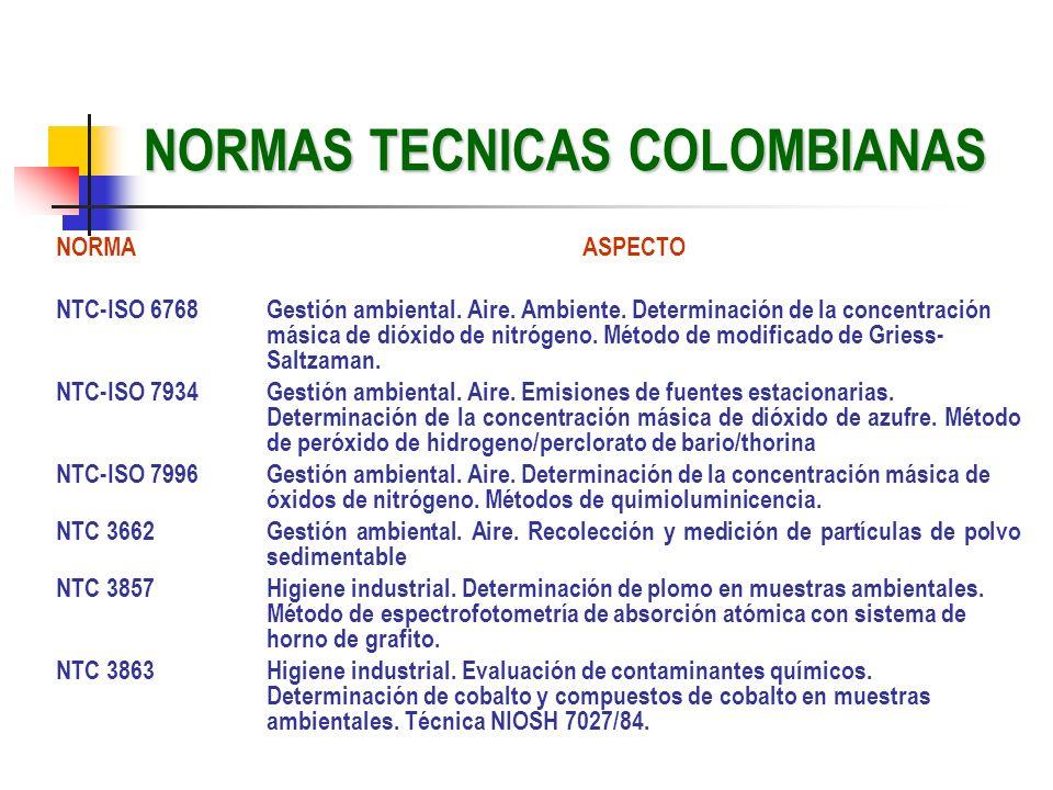 NORMAS TECNICAS COLOMBIANAS