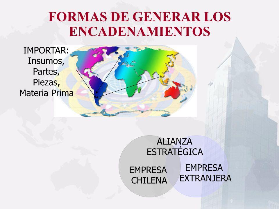 FORMAS DE GENERAR LOS ENCADENAMIENTOS
