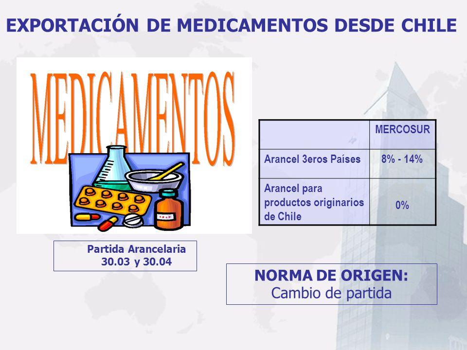 EXPORTACIÓN DE MEDICAMENTOS DESDE CHILE