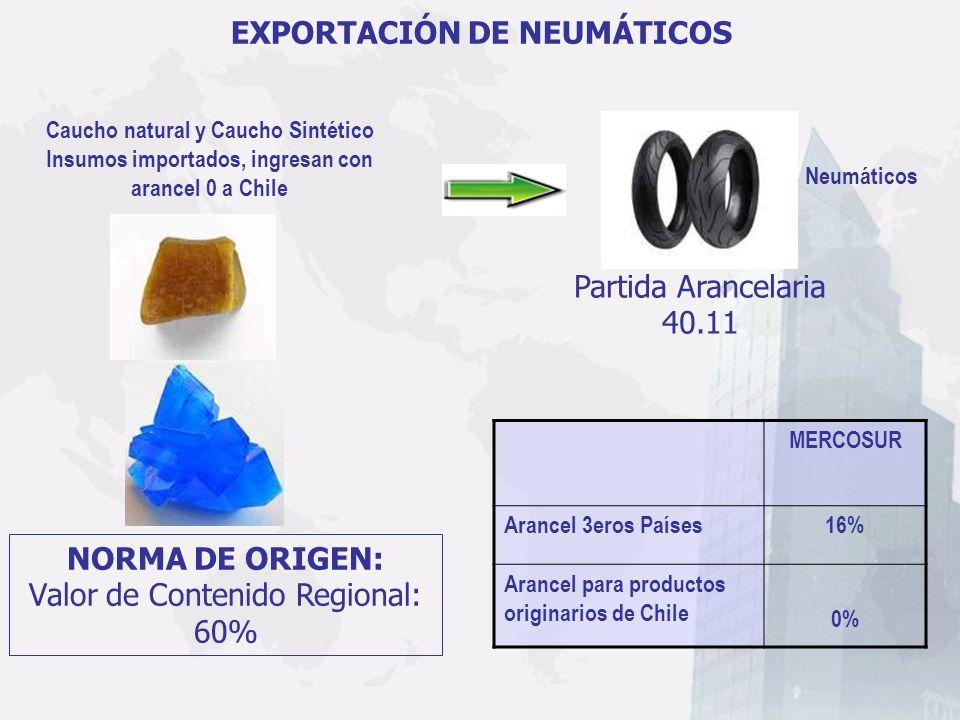 EXPORTACIÓN DE NEUMÁTICOS NORMA DE ORIGEN: