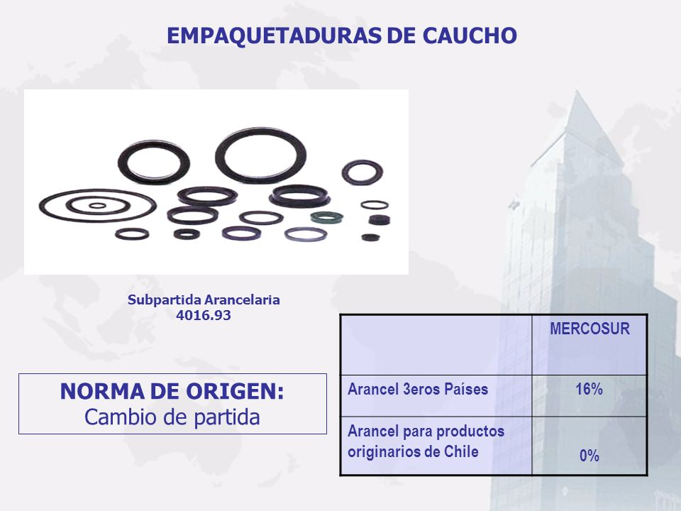 EMPAQUETADURAS DE CAUCHO Subpartida Arancelaria 4016.93