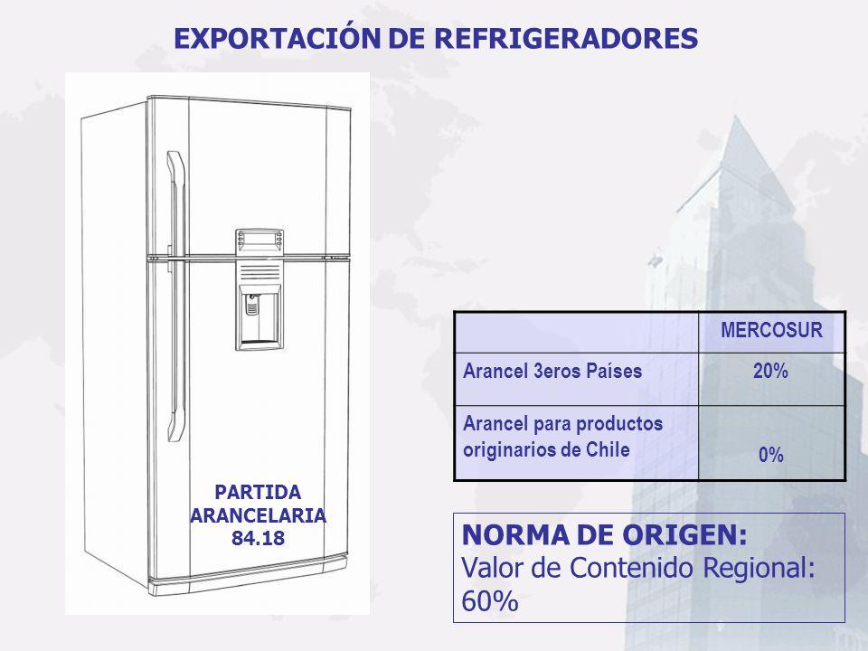 EXPORTACIÓN DE REFRIGERADORES