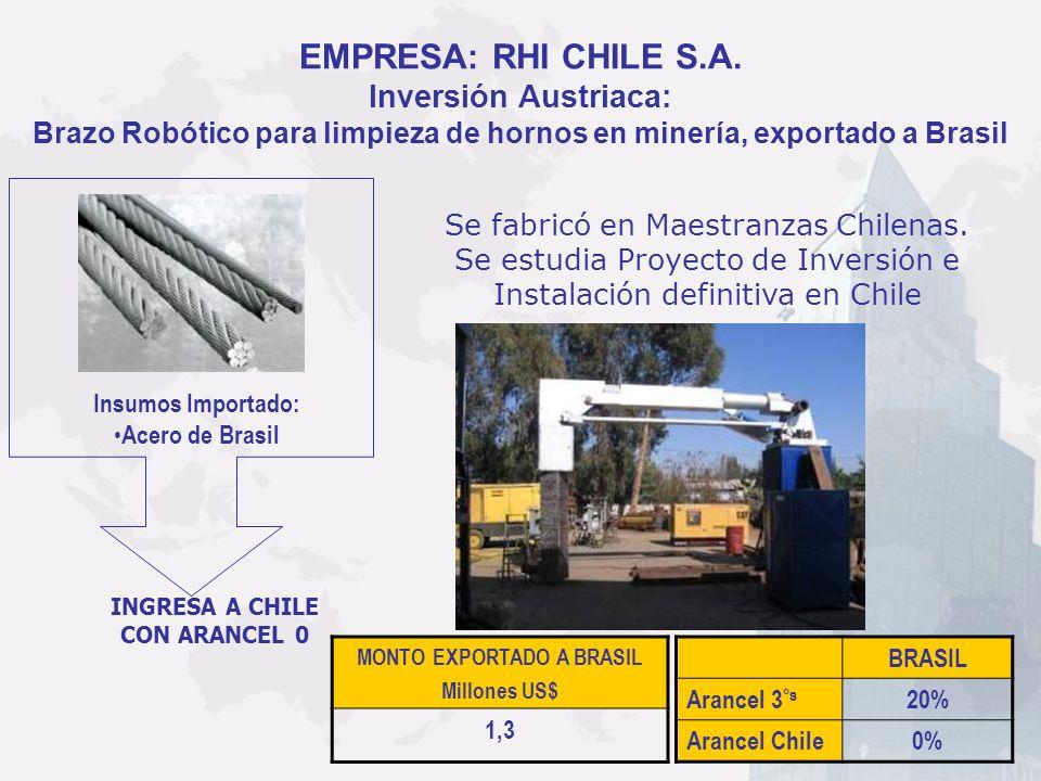 EMPRESA: RHI CHILE S.A. Inversión Austriaca: