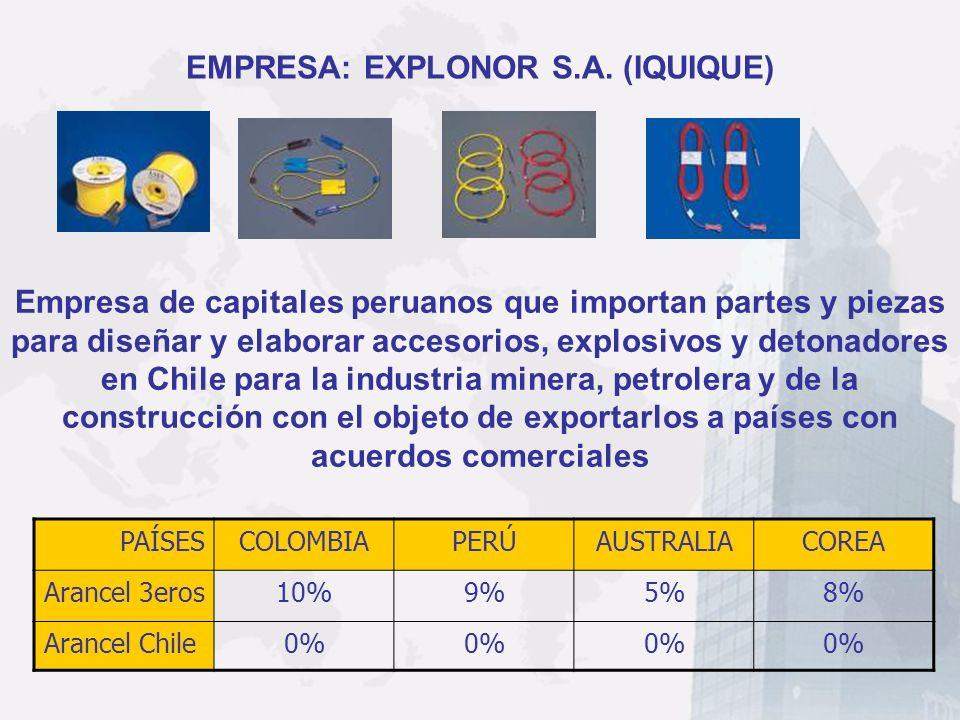 EMPRESA: EXPLONOR S.A. (IQUIQUE)