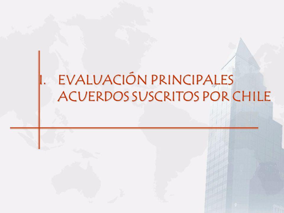 EVALUACIÓN PRINCIPALES ACUERDOS SUSCRITOS POR CHILE