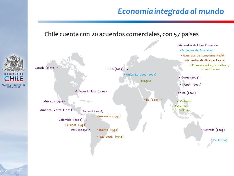 Economía integrada al mundo
