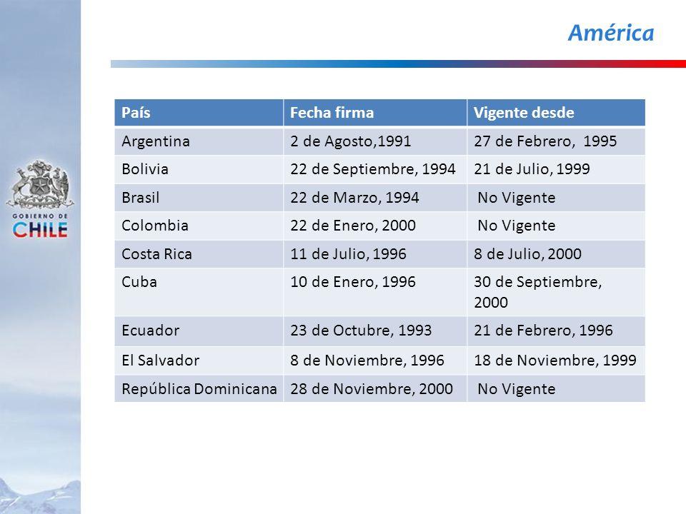 América País Fecha firma Vigente desde Argentina 2 de Agosto,1991