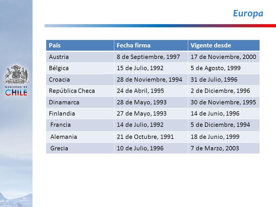 Europa País Fecha firma Vigente desde Austria 8 de Septiembre, 1997