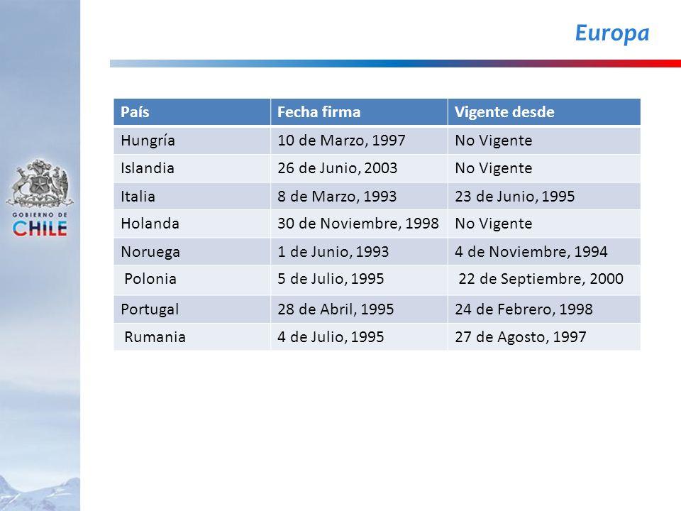 Europa País Fecha firma Vigente desde Hungría 10 de Marzo, 1997