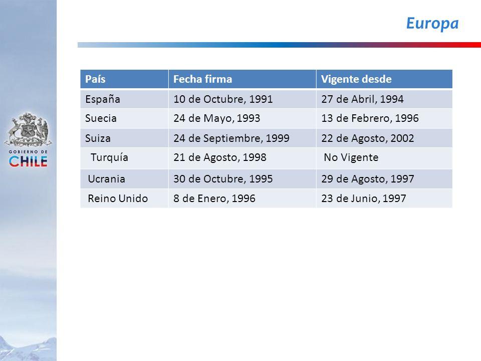 Europa País Fecha firma Vigente desde España 10 de Octubre, 1991