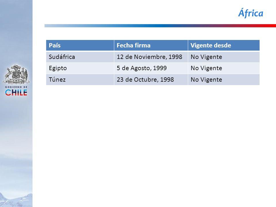 África País Fecha firma Vigente desde Sudáfrica 12 de Noviembre, 1998