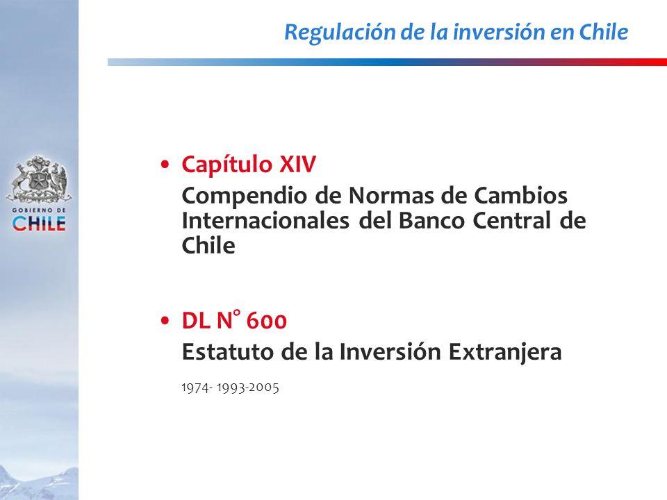 Regulación de la inversión en Chile