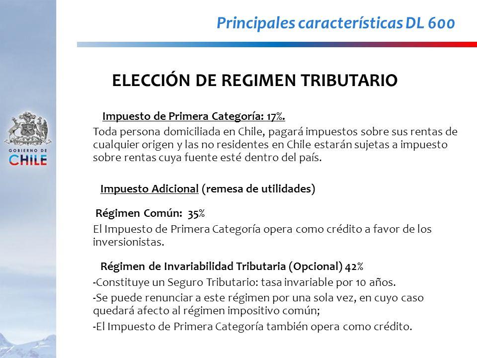 ELECCIÓN DE REGIMEN TRIBUTARIO
