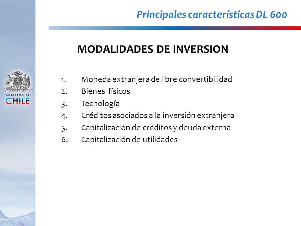 MODALIDADES DE INVERSION