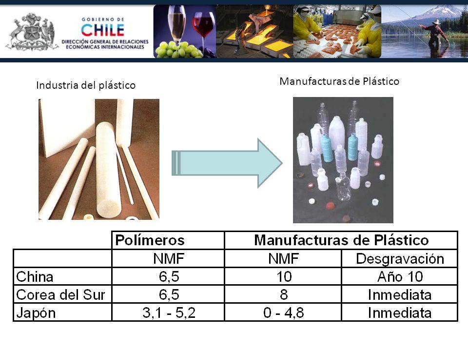 Manufacturas de Plástico