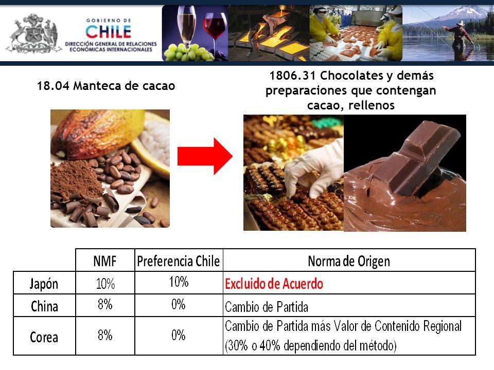 1806.31 Chocolates y demás preparaciones que contengan cacao, rellenos