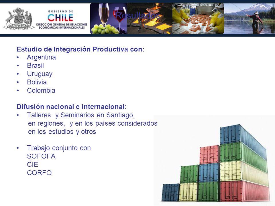 Resultados Estudio de Integración Productiva con: Argentina Brasil