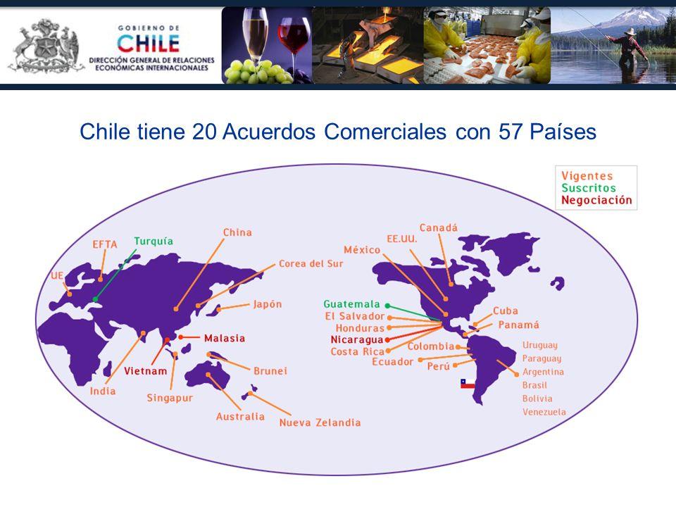 Chile tiene 20 Acuerdos Comerciales con 57 Países