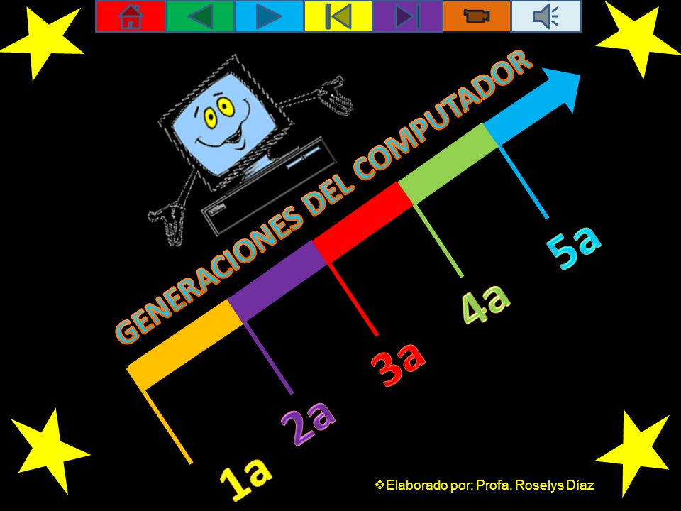 GENERACIONES DEL COMPUTADOR