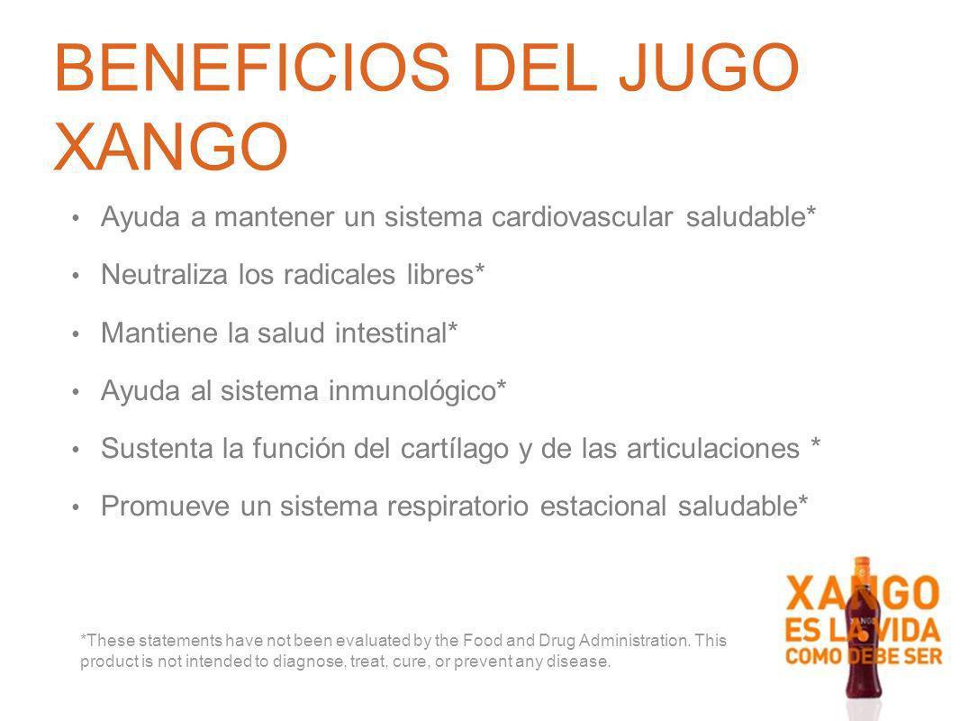 BENEFICIOS DEL JUGO XANGO