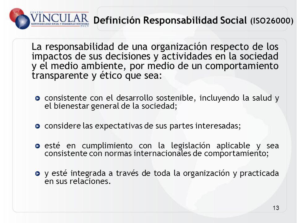 Definición Responsabilidad Social (ISO26000)