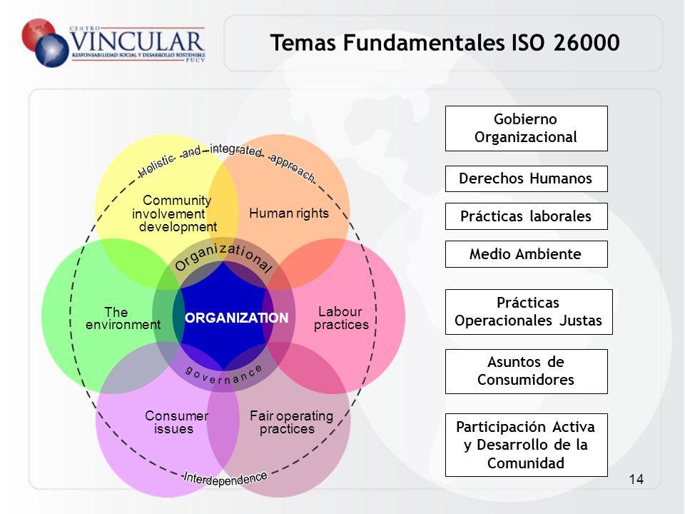 Temas Fundamentales ISO 26000