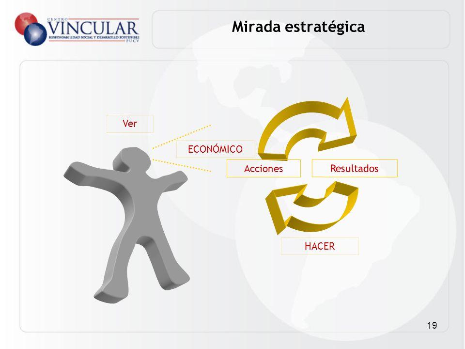 Mirada estratégica Ver ECONÓMICO Acciones Resultados HACER 19