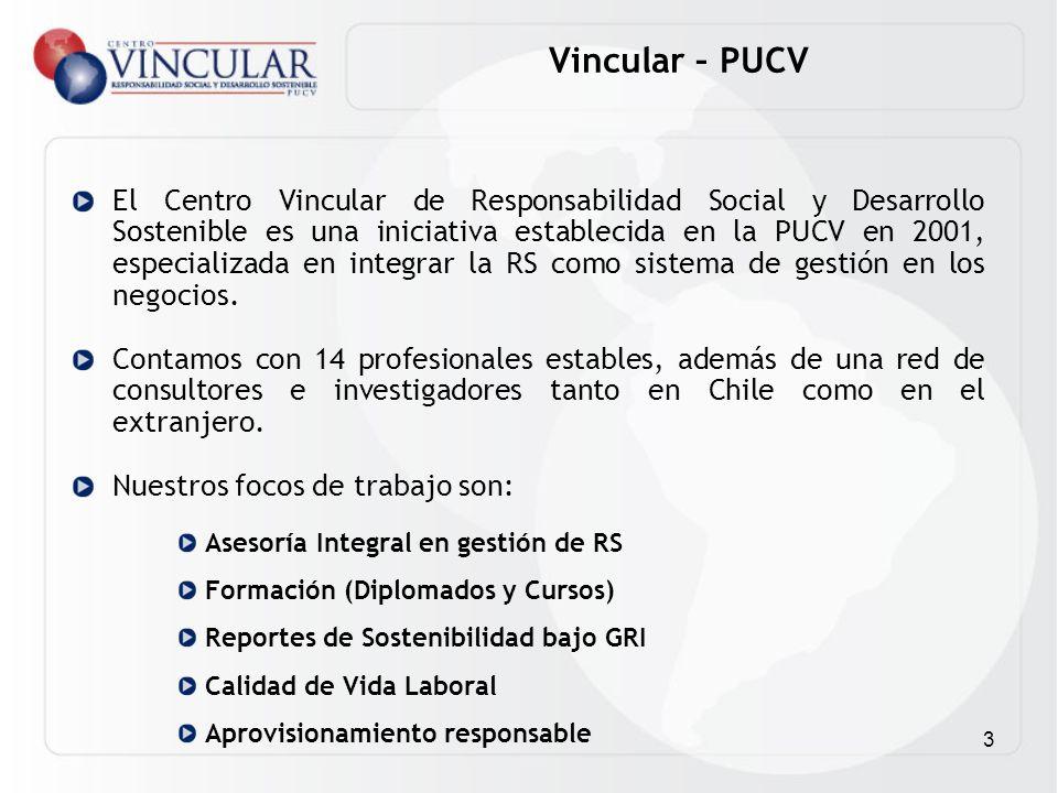 Vincular – PUCV
