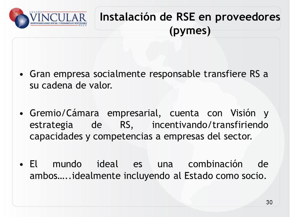 Instalación de RSE en proveedores (pymes)