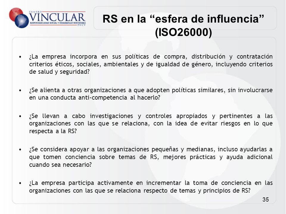 RS en la esfera de influencia (ISO26000)