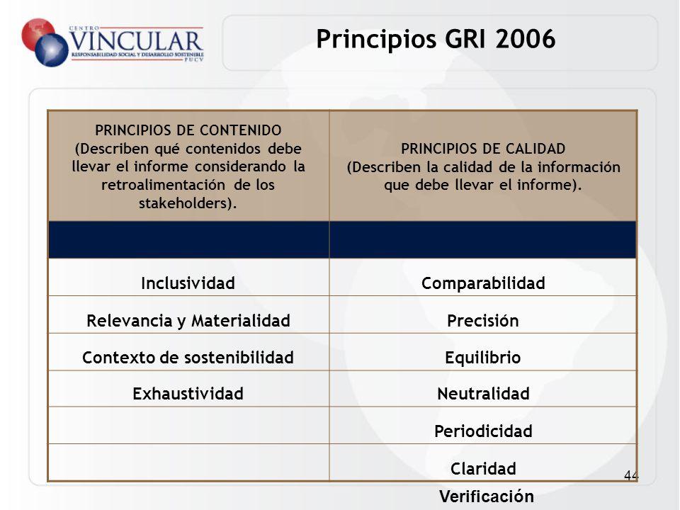 Principios GRI 2006 Inclusividad Comparabilidad