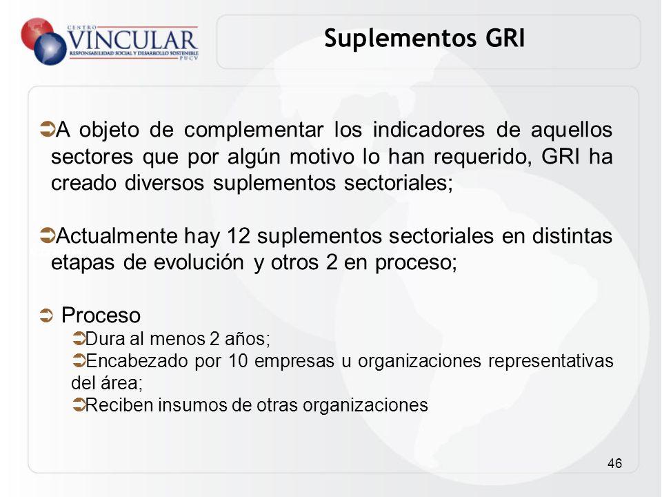Suplementos GRI