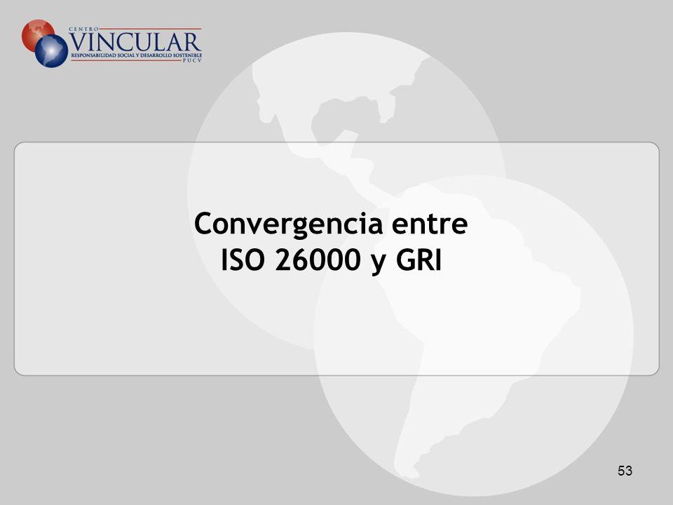 Convergencia entre ISO 26000 y GRI