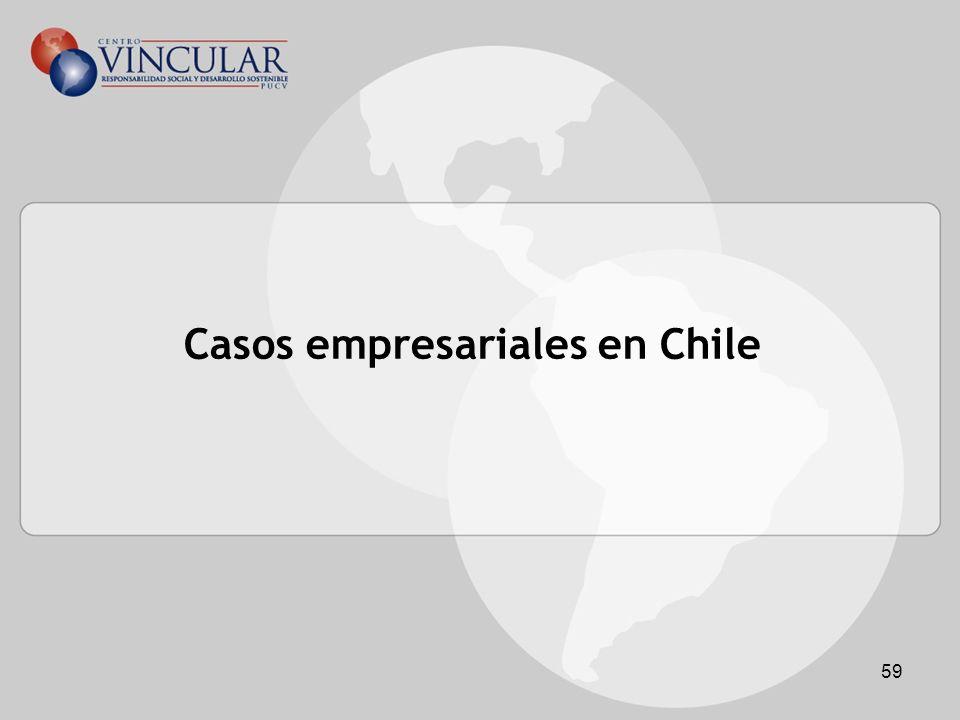 Casos empresariales en Chile