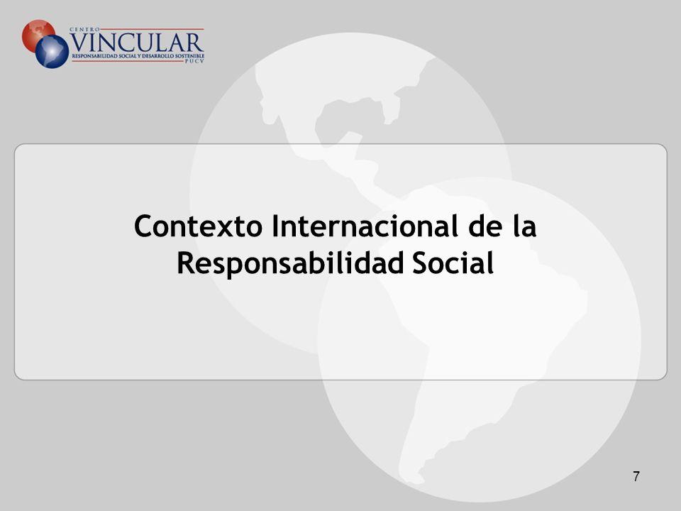 Contexto Internacional de la Responsabilidad Social