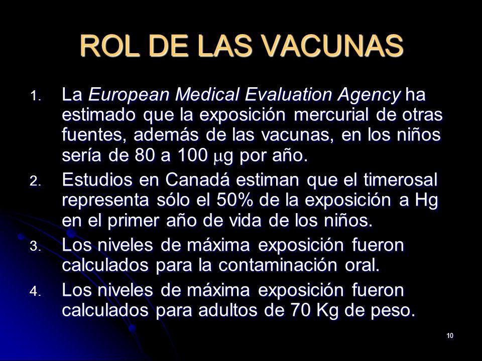 ROL DE LAS VACUNAS
