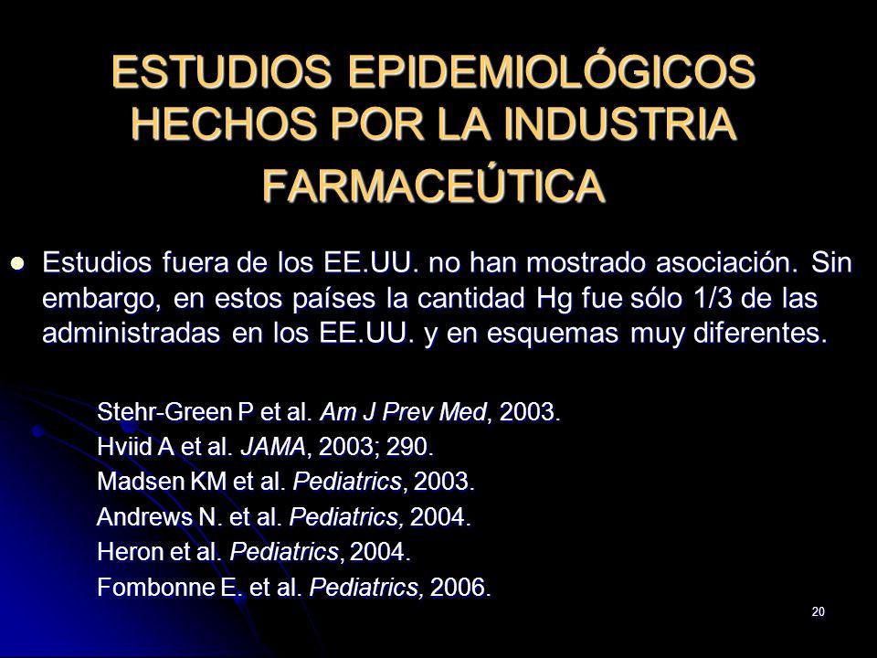 ESTUDIOS EPIDEMIOLÓGICOS HECHOS POR LA INDUSTRIA FARMACEÚTICA