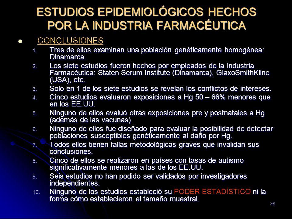 ESTUDIOS EPIDEMIOLÓGICOS HECHOS POR LA INDUSTRIA FARMACÉUTICA